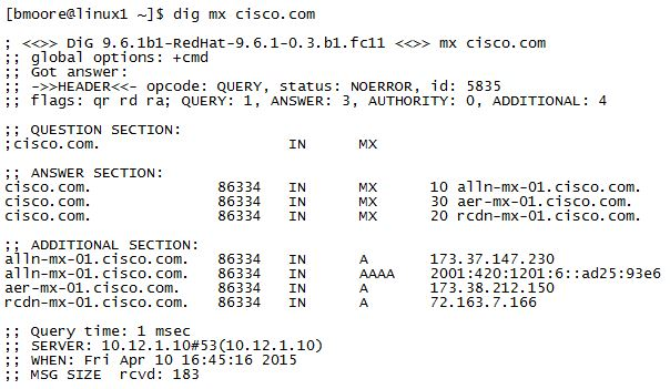 MX results for cisco.com
